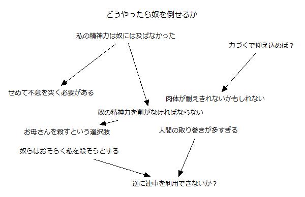 ヨグ娘メモ.png