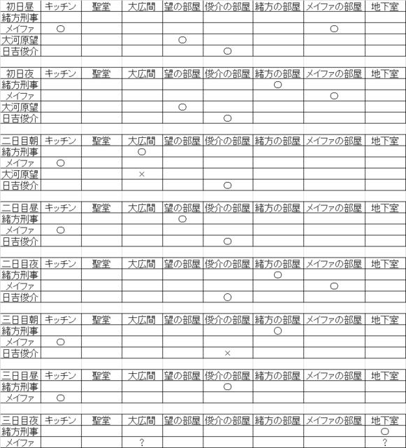 歌姫行動表.png